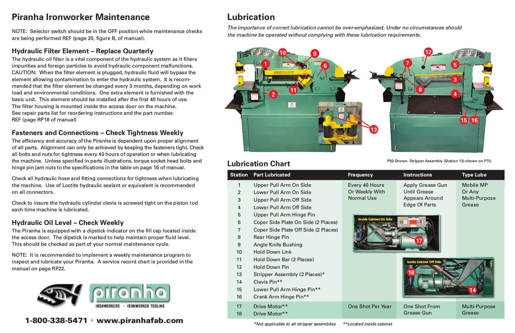 Piranha_Ironworker_Maintenance_Chart