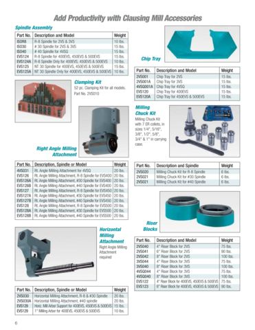 Clausing Standard Mill Accessories