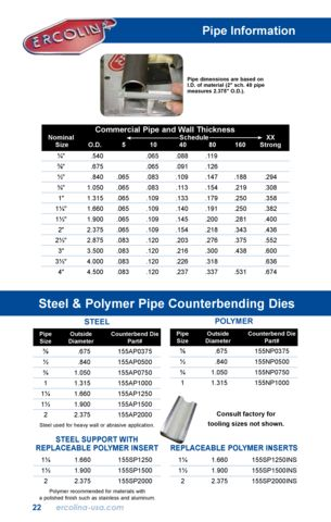 Rotary Draw Pipe Info & Tooling